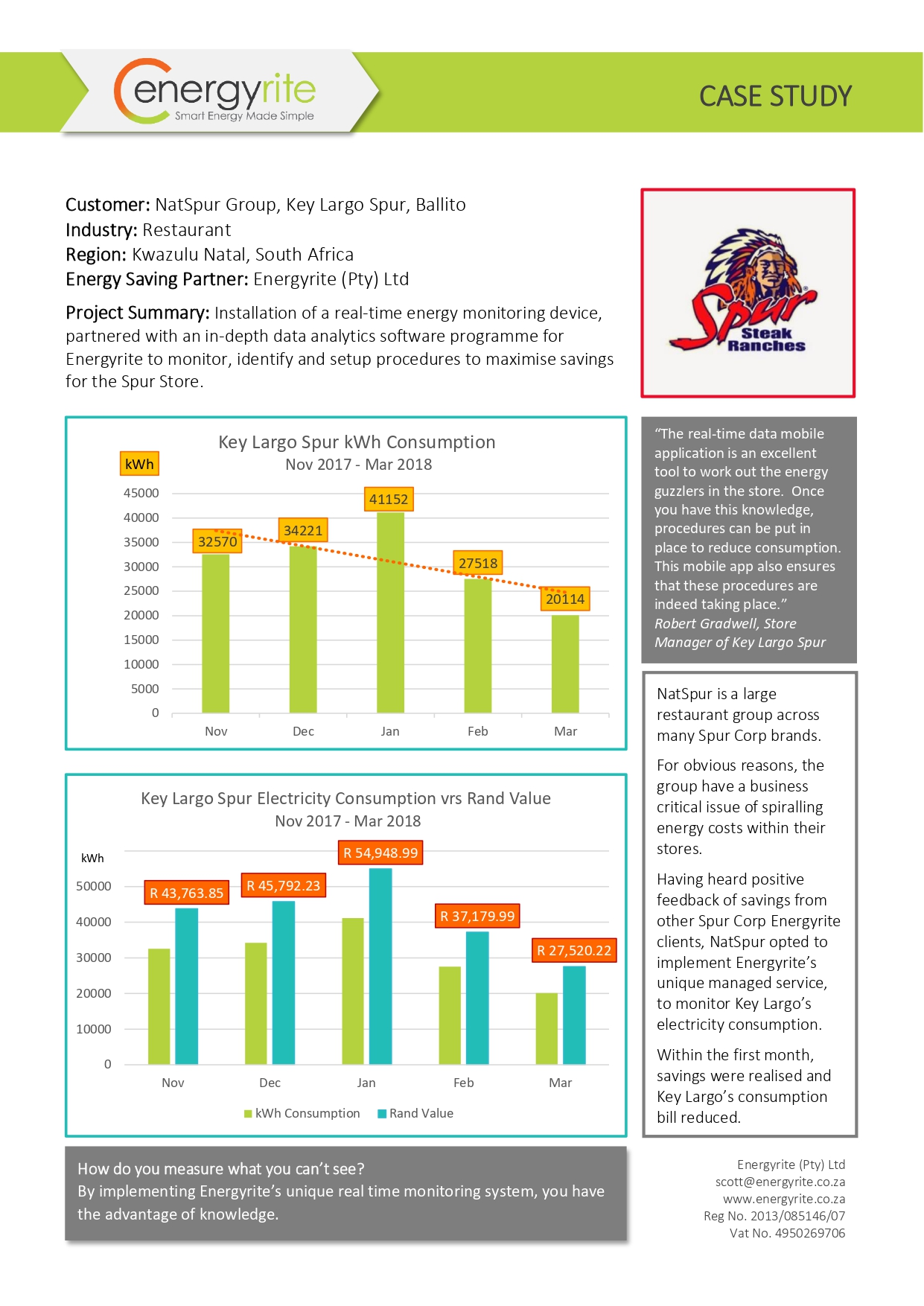 Case Study Key Largo Spur (1)_page-0001